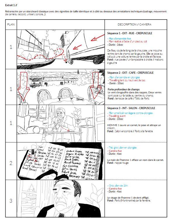 Storyboard d'Aurélia